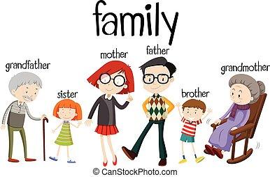 Familienmitglieder mit drei Generationen.