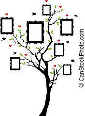 Familienstammbaum mit Rahmen, Vektor