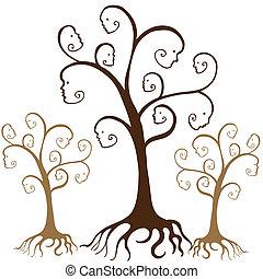 Familienstammbaumgesichter