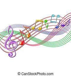 Farbige musikalische Noten im Hintergrund.