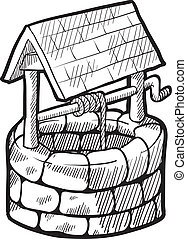 Farmhouse-Kennzeichnung