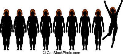 Fat Fit-Frauen-Diät nach Gewichtsverlusten