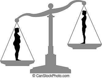 Fettes Gewichtsverlust-Diät vor dem danach