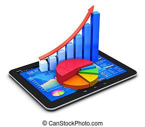 Finanz- und Statistikkonzept für Mobilität