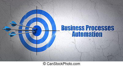 Finanzkonzept: Ziel- und Geschäftsprozesse, Automatisierung an der Wand