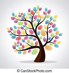 Fingerabdrücke auf dem Diversitätsbaum
