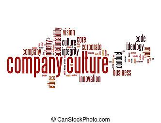 Firmenkultur Wort Wolke.