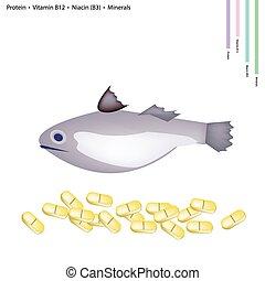 Fisch mit Protein, Vitamin B12, Niacin oder B3 und Mineralien