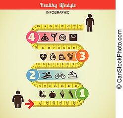 Fitness und Ernährung mit Maßband