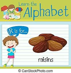 Flashcard Buchstabe R ist für Rosinen.