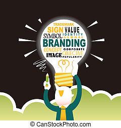Flat design illusration concept of branding.