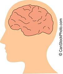 Flat Design menschliches Gehirn in der Kopf-Icon-Vektorgrafik Illustration.