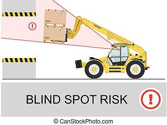 fleck, blenden, risk.