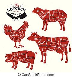 Fleischschnitte. Diagramme für Metzgerei. Tiersilhouette. Vector Illustration.
