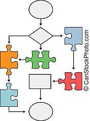 Flowchart-Rätselprozess-Lösungsdiagramm