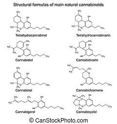 Formeln von natürlichen Cannabinoiden.