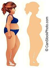 frau, silhouette, übergewichtige