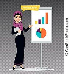 frau, tablette, abbildung, araber, flipchart., durchsichtig, ausstellung, stehende , presentation., hintergrund.