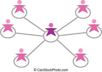 Frauen, die mit einem Netzwerk verbunden sind, isoliert auf weiß