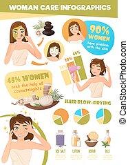Frauenhautpflege-Infographien.