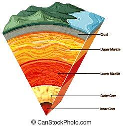 freigestellt, erde, platten, tektonisch