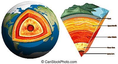 freigestellt, tektonisch, erde, platten