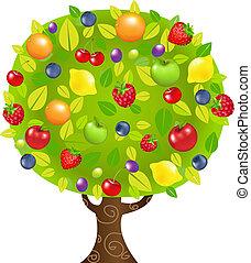 Fruchtbaum.