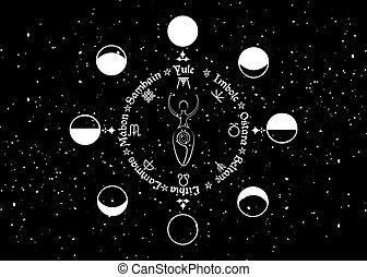 göttin, wiccan, vektor, freigestellt, hintergrund, bestellung, mond, feiertage, spirale, fruchtbarkeit, starry, schwarze frau, zeichen, reproduktion, phasen, himmelsgewölbe, rad, wicca, jahr