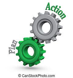 Gears Aktionsplan.