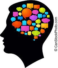 Gedanken und Ideen