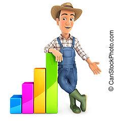 gegen, bar, landwirt, 3d, tabelle, lehnend