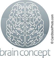 Gehirn-Computerkreislauf.