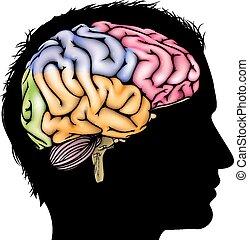 Gehirn-Silhouette-Konzept