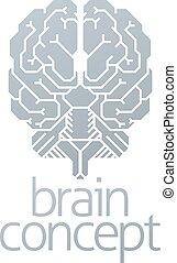 Gehirnkonzept.