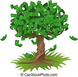 Geld wächst auf Bäumen