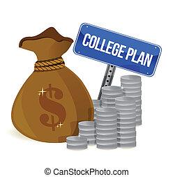 Geldbeutel-College-Planzeichen