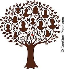 Genealogischer Stammbaum