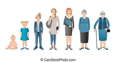Generation der Frau von Säuglingen zu Senioren. Baby, Kind, Teenager, Studentin, Geschäftsfrau, erwachsene und ältere Frau.