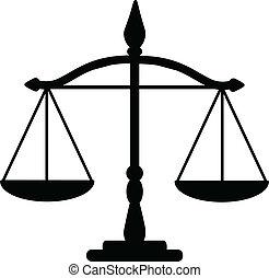 Gerechtigkeitskala