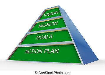 Geschäftlicher Aktionsplan