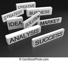 Geschäftliches Zielkonzept