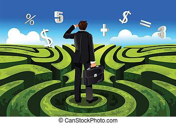 Geschäftsfinanz
