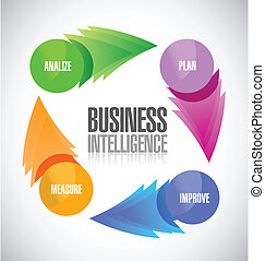 Geschäftsinformationsdiagramm Illustration.