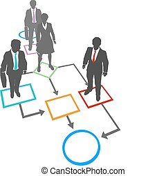 Geschäftsleute lösen Prozessmanagement-Fluschmittel