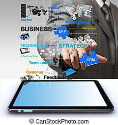 Geschäftsmänner zeigen auf ein virtuelles Business-Prozess-Diagramm