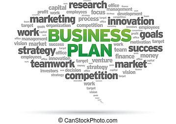Geschäftsplan