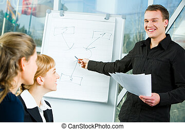 Geschäftspräsentation