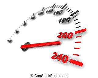 geschwindigkeit, meter