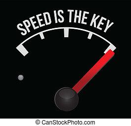 Geschwindigkeitsmesser ist der Schlüssel