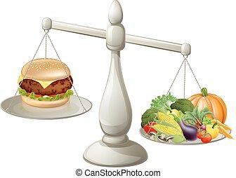 Gesund essen ausgewogene Ernährung.